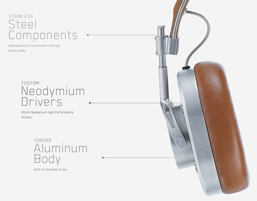 Master & Dynamic MH40 Headphone